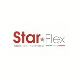 Fabbrica Materassi Milano E Provincia.Materassi Vendita Al Dettaglio Vicino Viale Monza A Milano E Dintorni