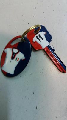 chiavi codificate