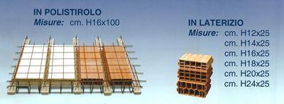 coperture e manufatti per l'edilizia