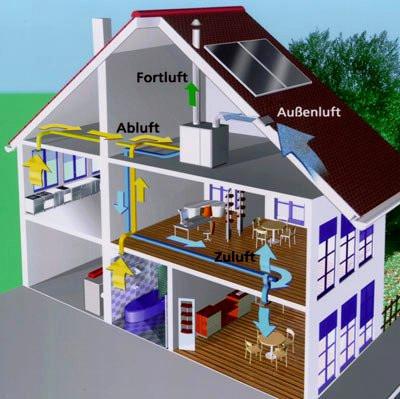 impianti ventilazione controllata