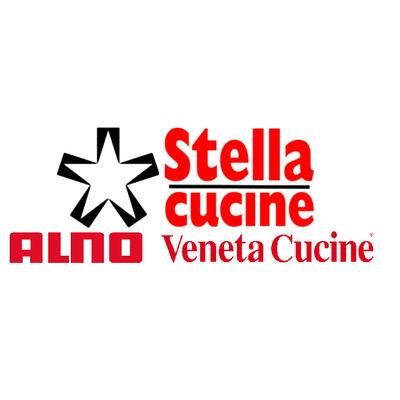 Arredamenti Vendita al Dettaglio a Torino e dintorni
