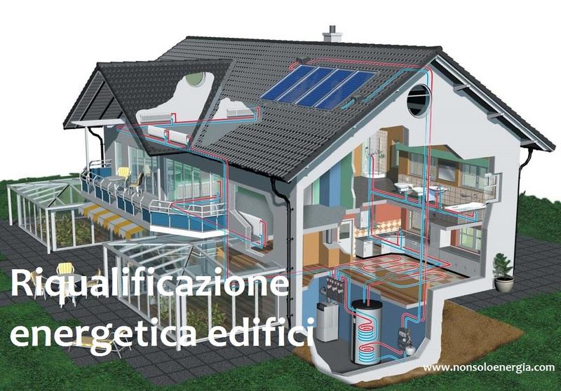 RIQUALIFICAZIONE ENERGETICA DISEGNO